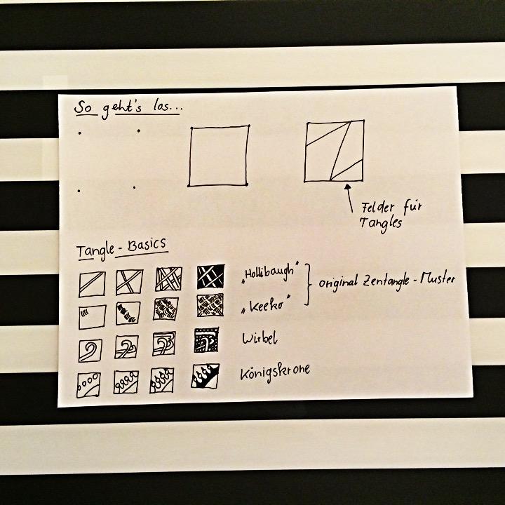 Anleitung Zentangle Muster zeichnen