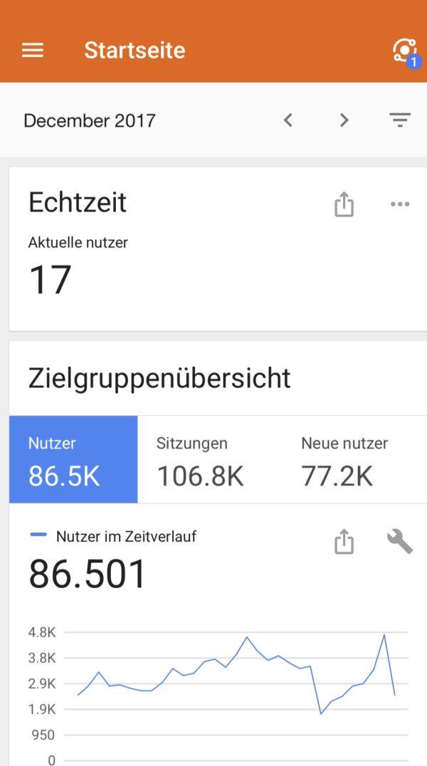 Screenshot von Google Analytics Dezember 2017