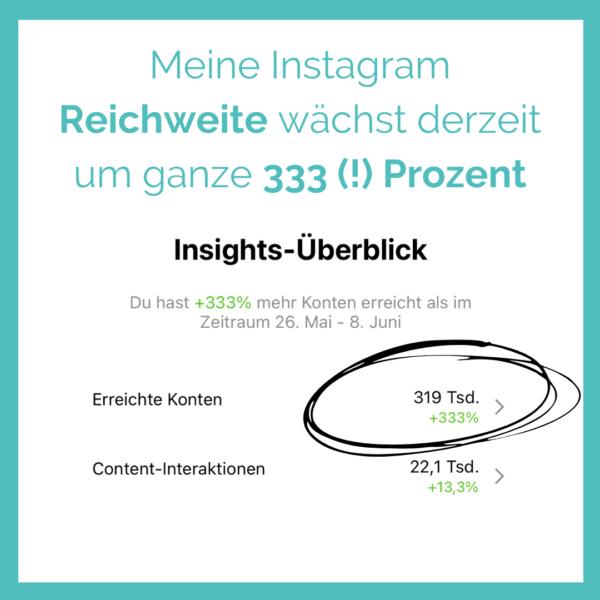 Instagram Reichweite erhöhen